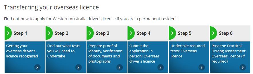 西澳换驾照流程