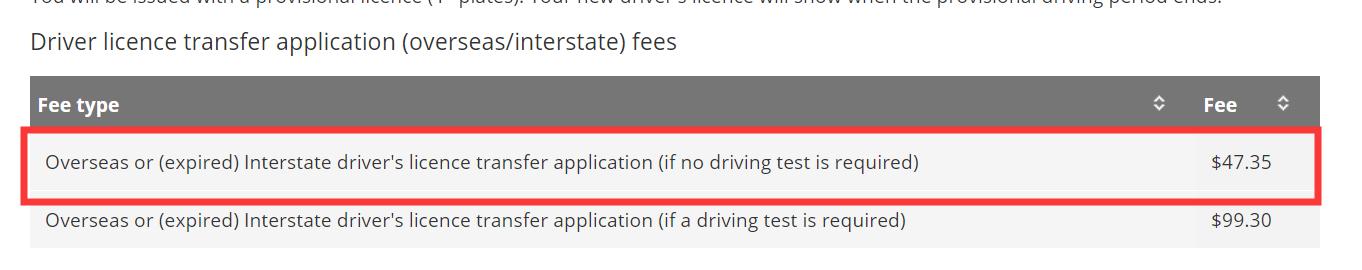 2020換發西澳伯斯駕照換發價格